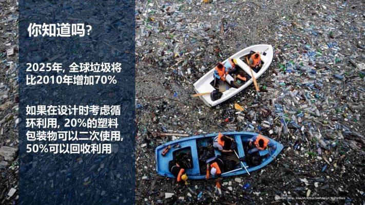 到2050年,全球垃圾总量将增长70%